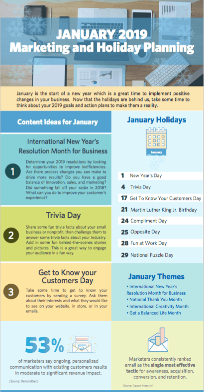 January 2019 Email Marketing and Holiday Planning | Marketing Maiden